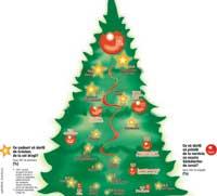 Angajaţii vor ca Moş Crăciun să le vireze cadoul pe card