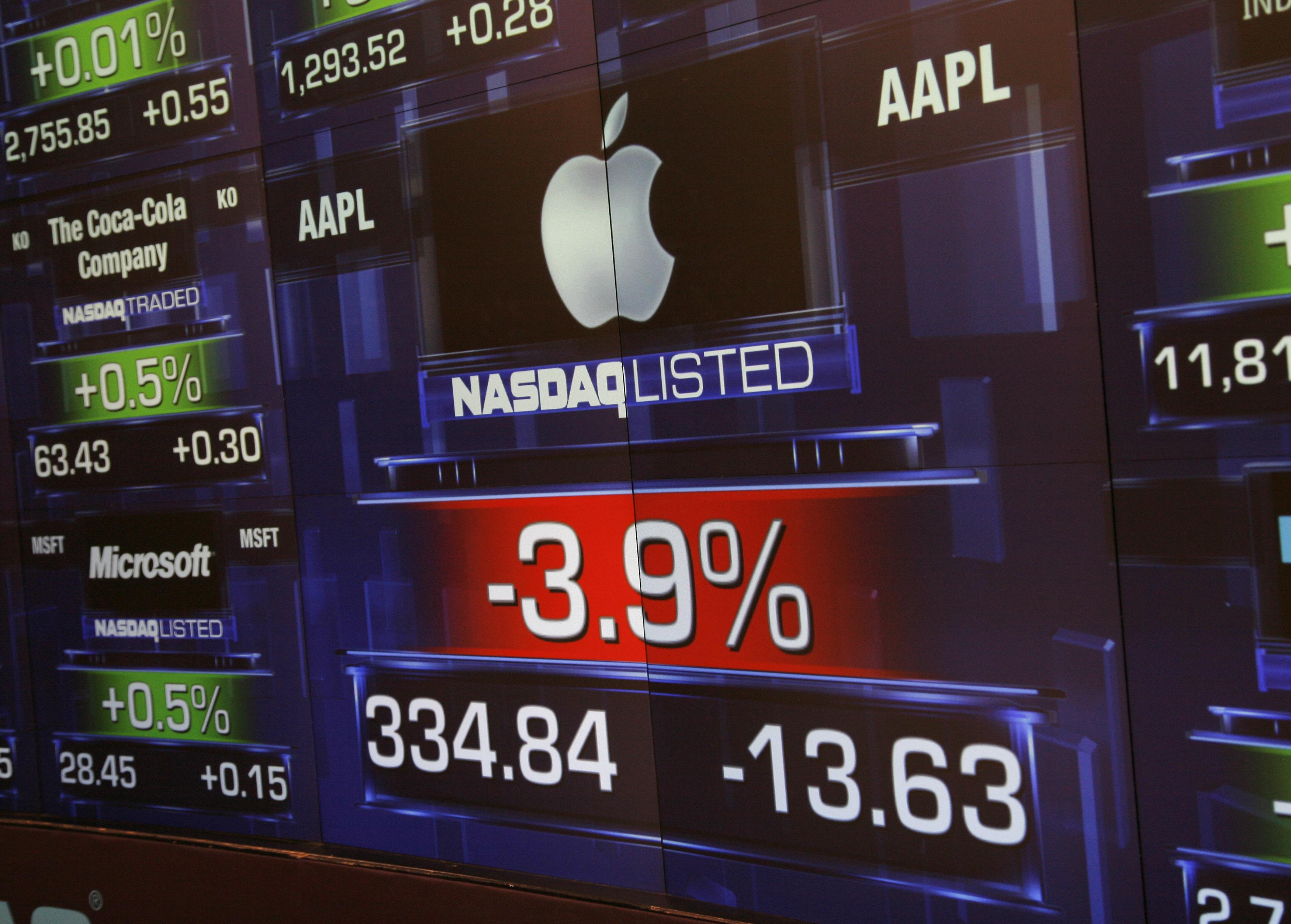 """Avântul luat de Apple seamănă exact cu alte două """"bule"""" care au dus la dezastru"""