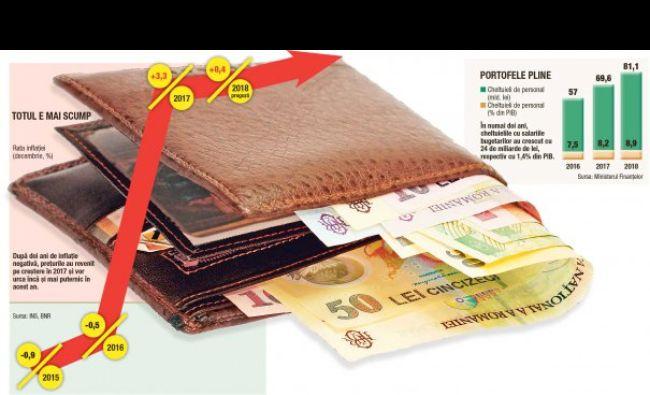 Probleme mari pentru România! Cifrele Eurostat pun la zid Guvernul Dăncilă! Ce nu au spus miniștrii