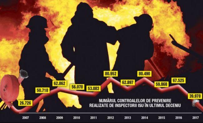 Avertisment: O lege veche de două decenii trebuie să ţină românii în siguranţă