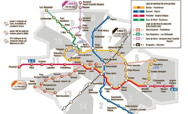 Metrorex Cheltuiește Peste 10 Milioane Euro Pe Studii De